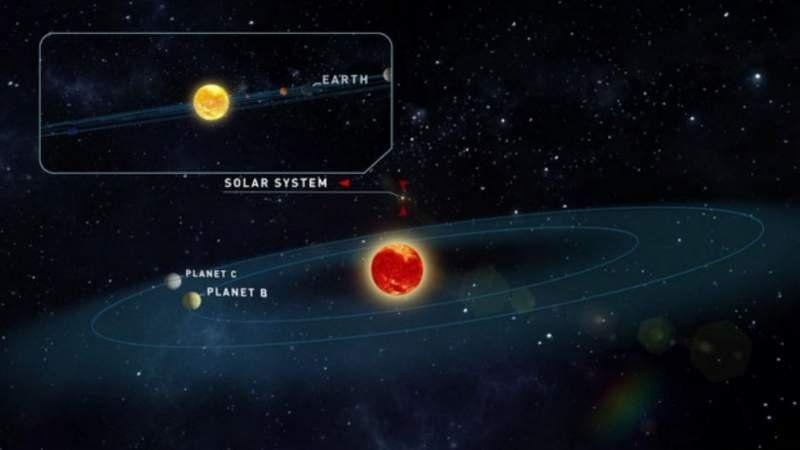Científicos descubren dos planetas similares a la tierra que podrían ser habitables