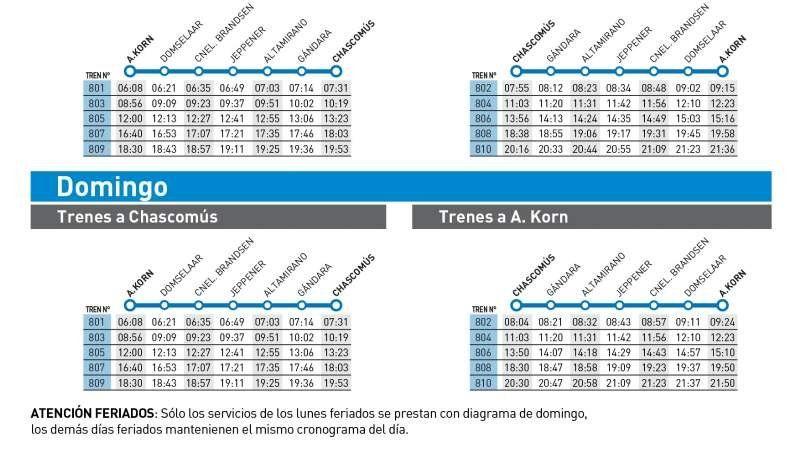Estos son los nuevos horarios del ramal Korn Chascomús del tren Roca para el verano