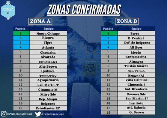 Tristán Suárez ya conoce cuál será su camino en la Primera Nacional