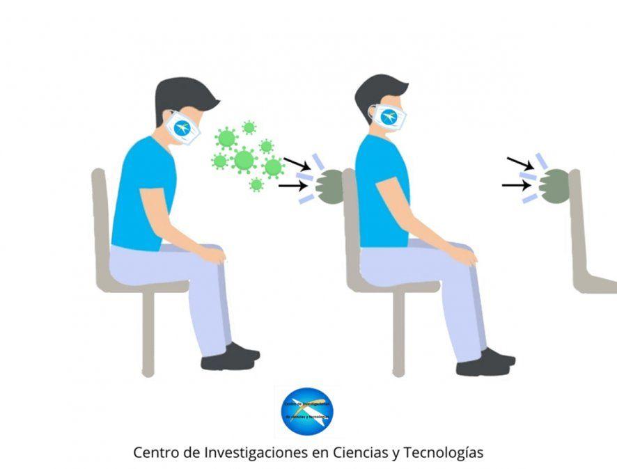 Coronavirus en el aire: lo predijeron en Lomas de Zamora
