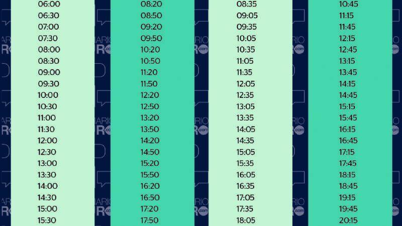 Los horarios y precios del nuevo Expreso 51 a Constitución